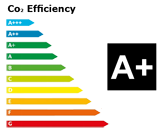 C02-Efficiency Class A+